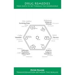 Drug Remedies