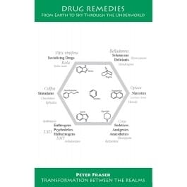 Drug Remedies - Peter Fraser