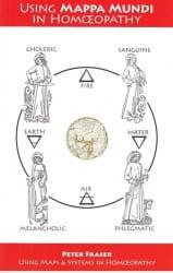 Using Mappa Mundi in Homoeopathy